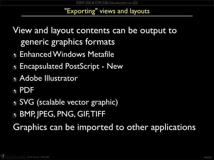 """Exporting"" views and layouts"