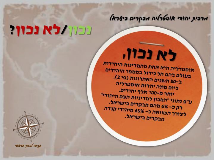 מרבית יהודי אוסטרליה מבקרים בישראל
