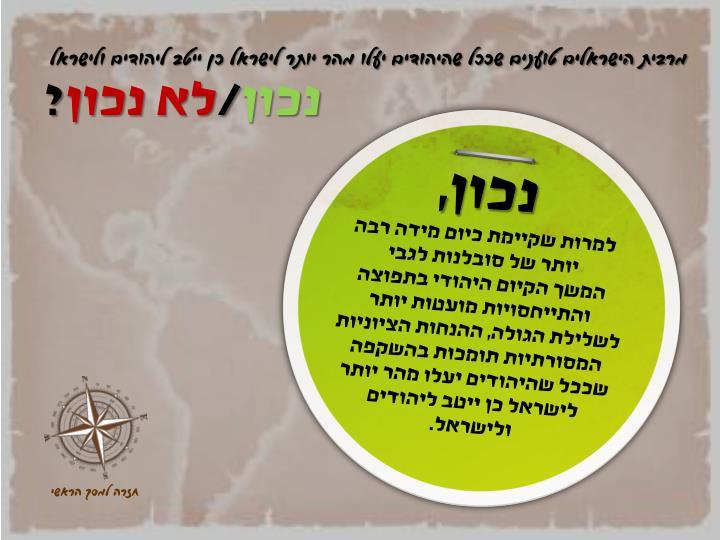 מרבית הישראלים טוענים שככל שהיהודים יעלו מהר יותר לישראל כן ייטב ליהודים ולישראל