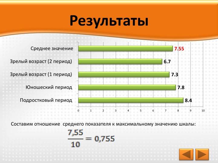 Результаты