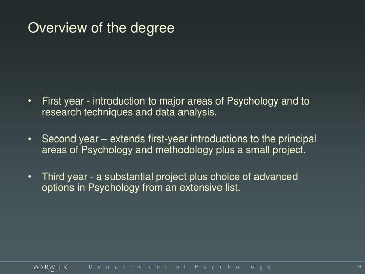 Overview of the degree