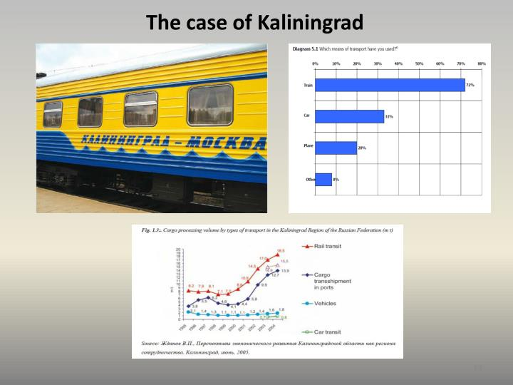 The case of Kaliningrad