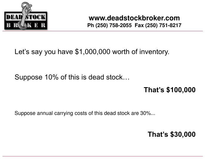 www.deadstockbroker.com