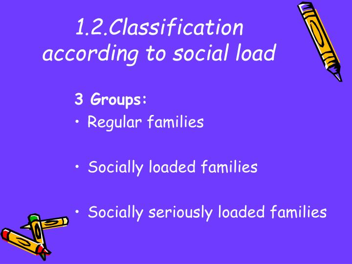 1.2.Classification according to social load