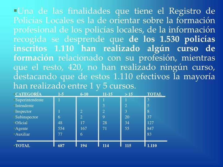 Una de las finalidades que tiene el Registro de Policías Locales es la de orientar sobre la formación profesional de los policías locales, de la información recogida se desprende que