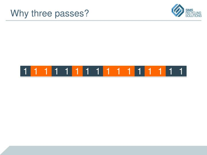 Why three passes?