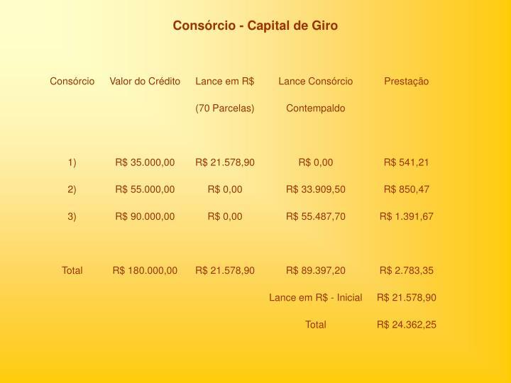 Consórcio - Capital de Giro