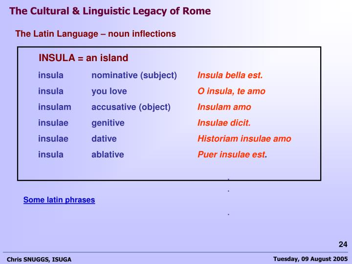 The Cultural & Linguistic Legacy of Rome