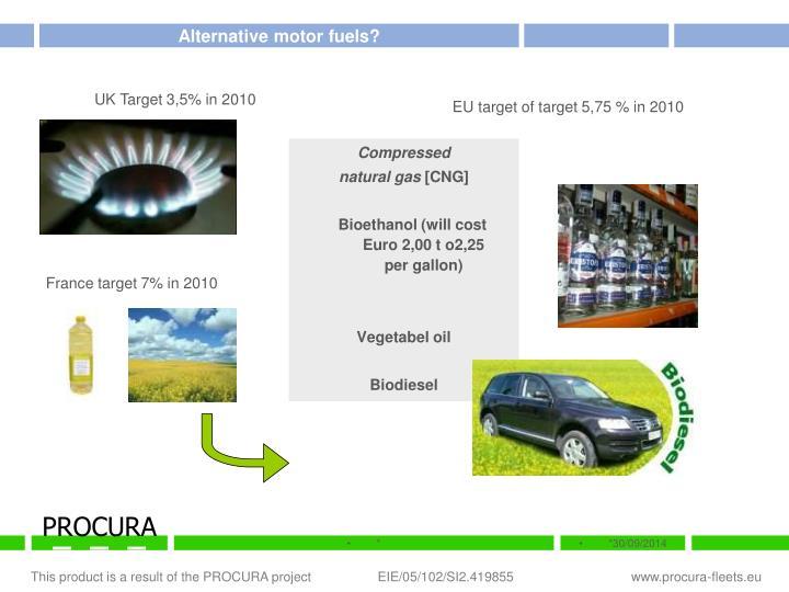 Alternative motor fuels?