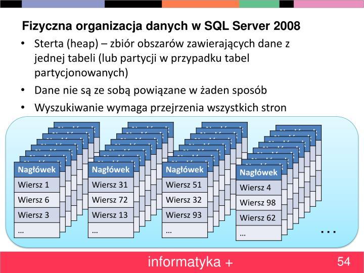 Fizyczna organizacja danych w SQL Server 2008