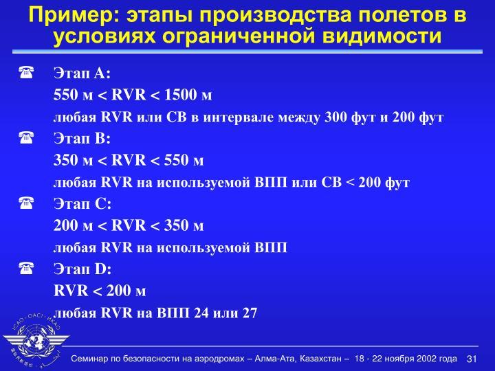 Пример: этапы производства полетов в условиях ограниченной видимости