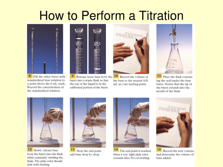How to Perform a Titration
