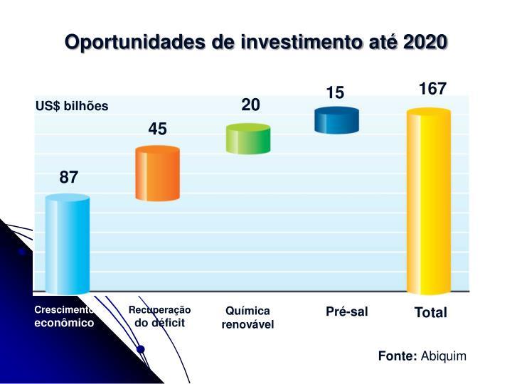 Oportunidades de investimento até 2020
