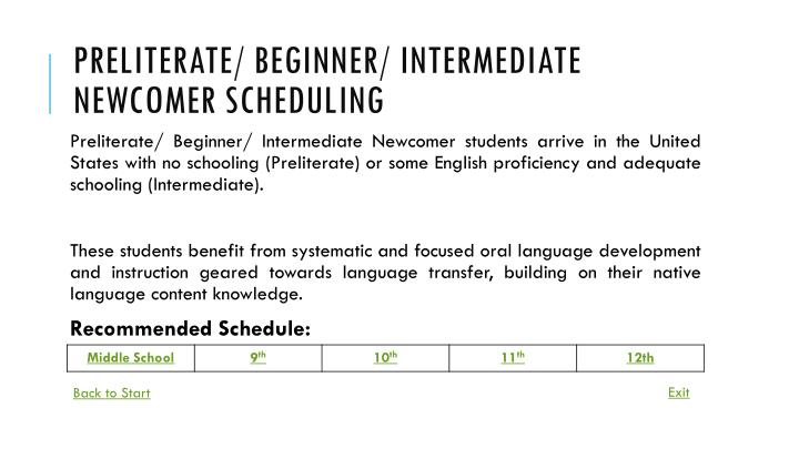 Preliterate/ Beginner/ Intermediate Newcomer Scheduling