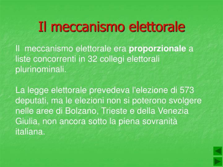 Il meccanismo elettorale