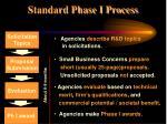 standard phase i process