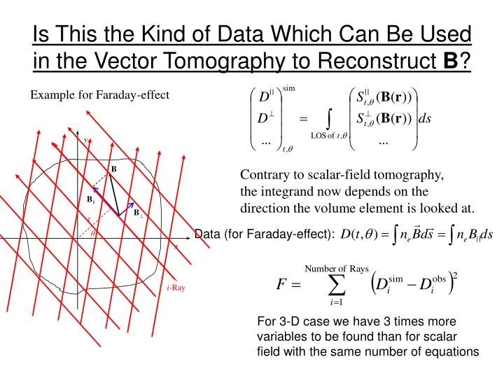 Is This the Kind of Data Which Can Be Used in the Vector Tomography to Reconstruct