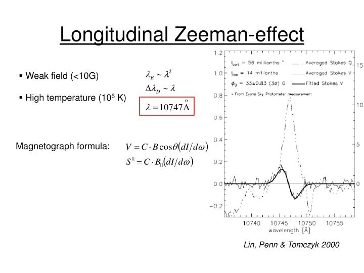 Longitudinal Zeeman-effect