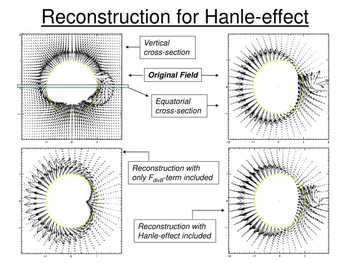 Reconstruction for Hanle-effect