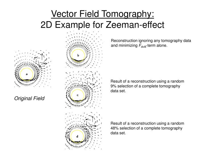Vector Field Tomography: