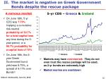 ii the market is negative on greek government bonds despite the rescue package