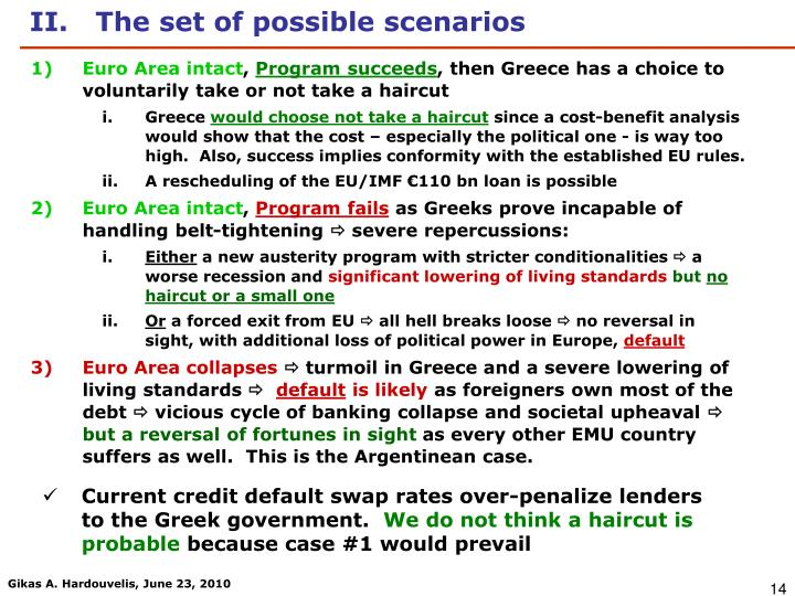 II.   The set of possible scenarios