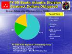 fy 05 south atlantic division contract dollars obligated