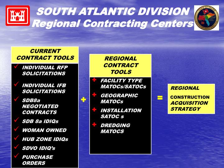 SOUTH ATLANTIC DIVISION