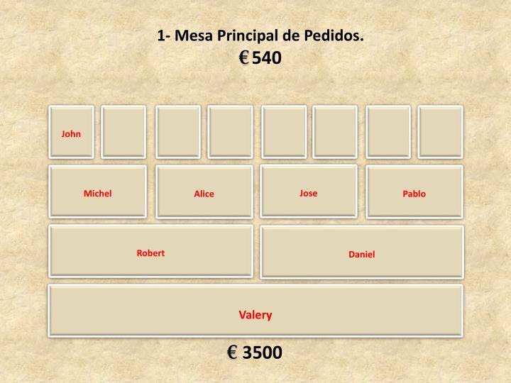 1- Mesa Principal