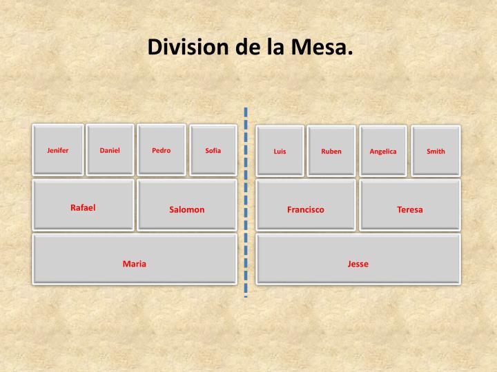 Division de la Mesa.