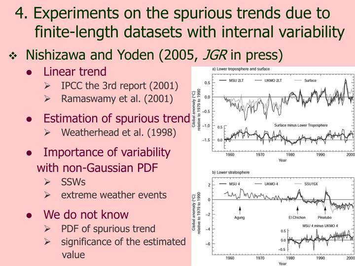 4. Experiments on the spurious trends due to