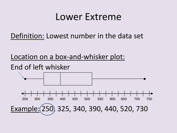 Lower extreme