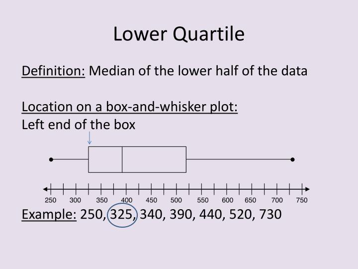Lower Quartile