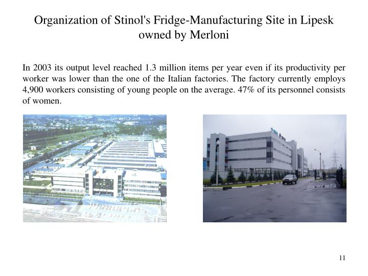 Organization of Stinol's Fridge-Manufacturing Site in Lipesk owned by Merloni