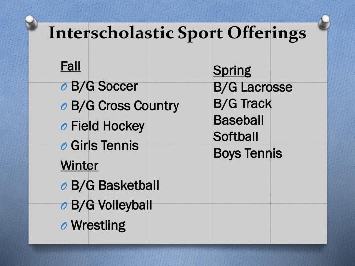 Interscholastic Sport Offerings