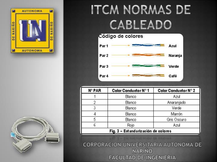 ITCM NORMAS DE CABLEADO