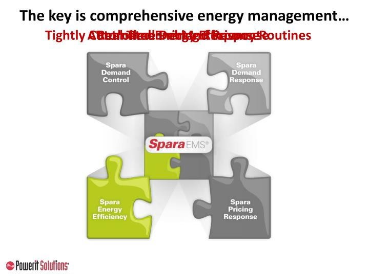 The key is comprehensive energy management…