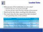 loaded data