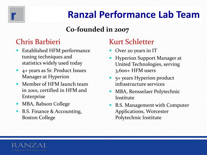 Ranzal Performance Lab Team
