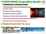 fy2008 shine competition results