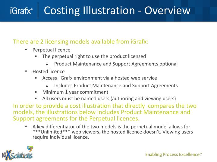Costing Illustration - Overview