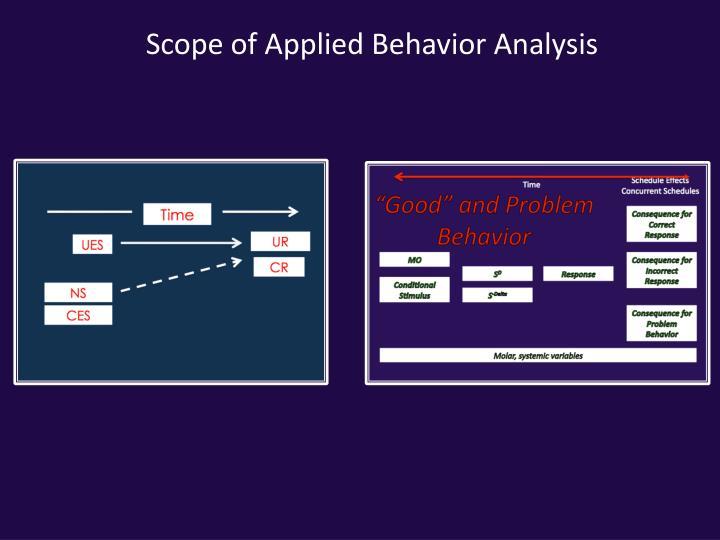 Scope of Applied Behavior Analysis