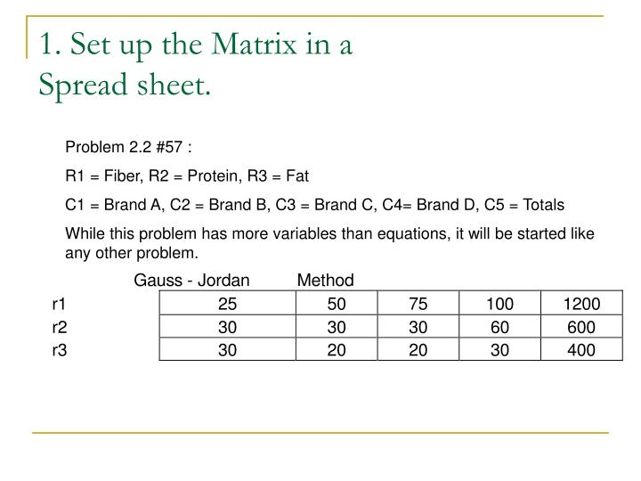 1 set up the matrix in a spread sheet