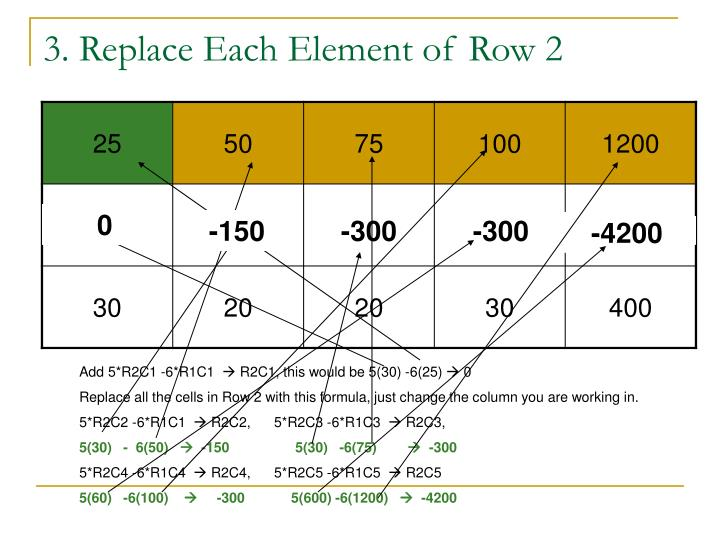 3. Replace Each Element of Row 2