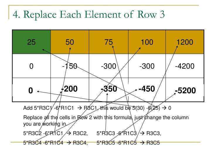 4. Replace Each Element of Row 3