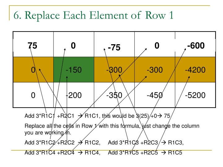 6. Replace Each Element of Row 1