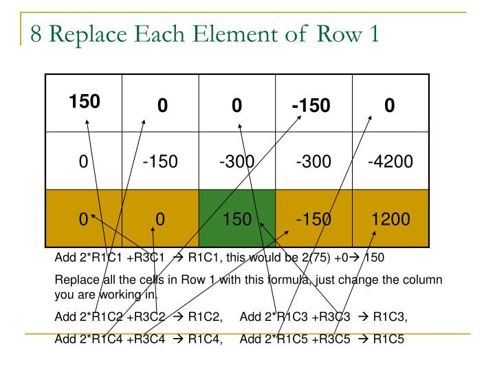 8 Replace Each Element of Row 1