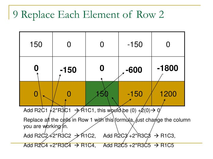 9 Replace Each Element of Row 2