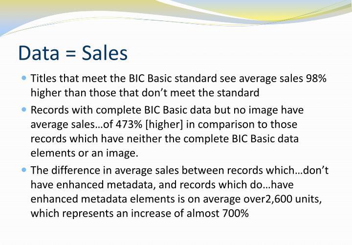 Data = Sales