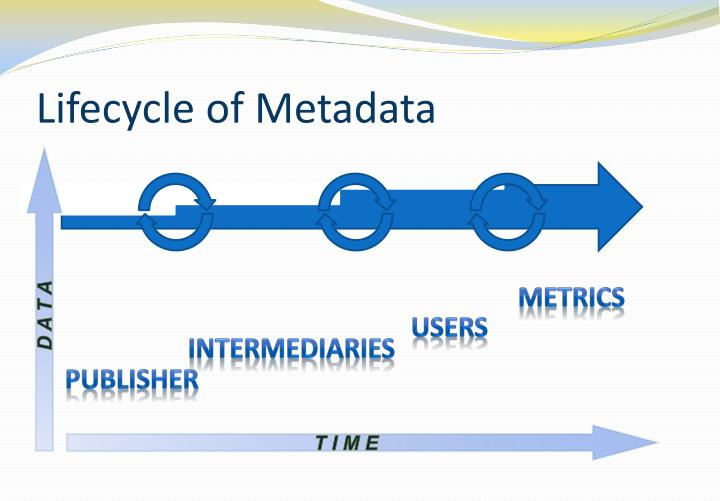 Lifecycle of Metadata
